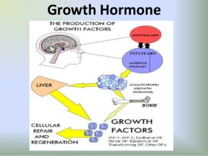 growth-hormone-8-638
